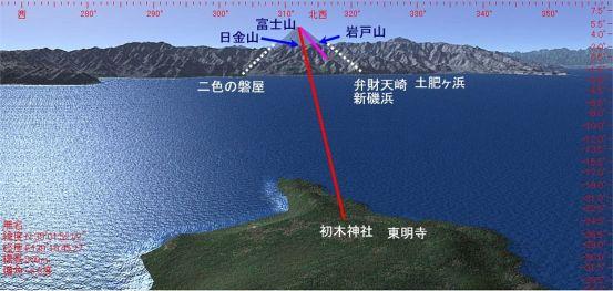 初島〜熱海〜富士山図